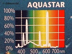 Aquastar 18 W